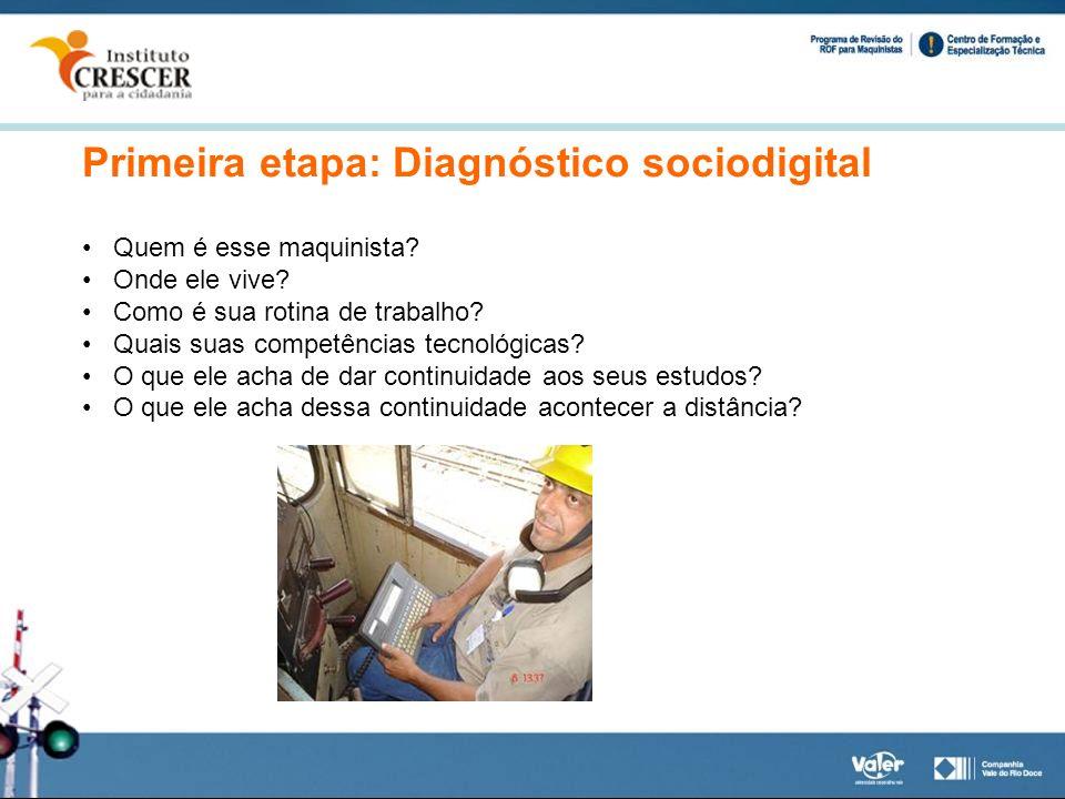 Primeira etapa: Diagnóstico sociodigital Quem é esse maquinista? Onde ele vive? Como é sua rotina de trabalho? Quais suas competências tecnológicas? O