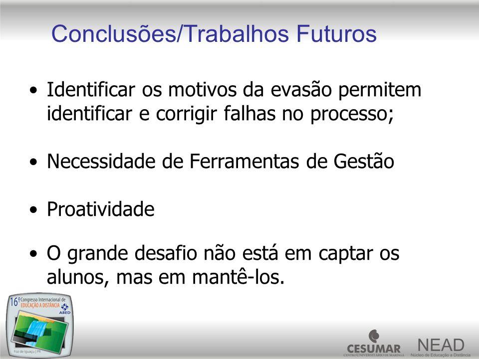 Conclusões/Trabalhos Futuros Identificar os motivos da evasão permitem identificar e corrigir falhas no processo; Necessidade de Ferramentas de Gestão