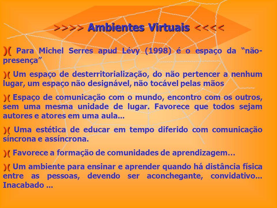 >>>> Ambientes Virtuais >>> Ambientes Virtuais <<<< )( )( Para Michel Serres apud Lévy (1998) é o espaço da não- presença )( )( Um espaço de desterrit