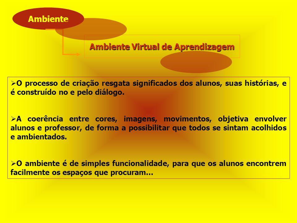Ambiente Ambiente Virtual de Aprendizagem O processo de criação resgata significados dos alunos, suas histórias, e é construído no e pelo diálogo. A c