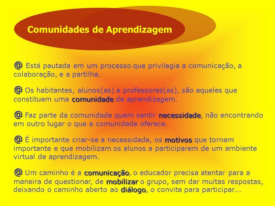 Comunidades de Aprendizagem @ @ Está pautada em um processo que privilegia a comunicação, a colaboração, e a partilha. @ comunidade @ Os habitantes, a