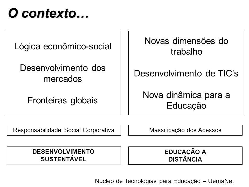 Núcleo de Tecnologias para Educação – UemaNet Lógica econômico-social Desenvolvimento dos mercados Fronteiras globais O contexto… Responsabilidade Soc