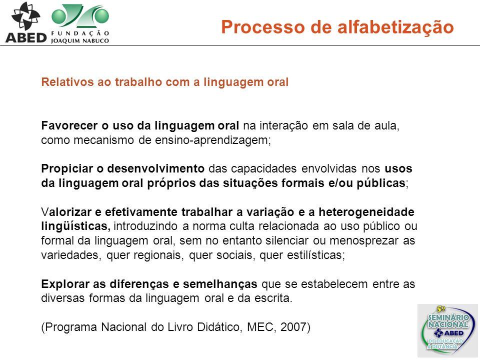 Processo de alfabetização Relativos ao trabalho com a linguagem oral Favorecer o uso da linguagem oral na interação em sala de aula, como mecanismo de