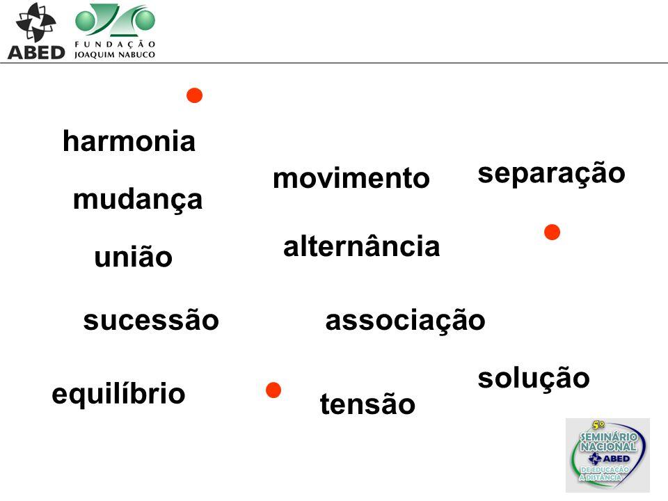 mudança alternância sucessãoassociação separação tensão equilíbrio solução harmonia união movimento