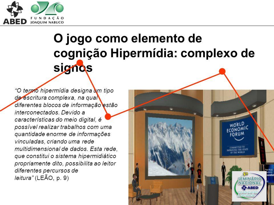O jogo como elemento de cognição Hipermídia: complexo de signos O termo hipermídia designa um tipo de escritura complexa, na qual diferentes blocos de