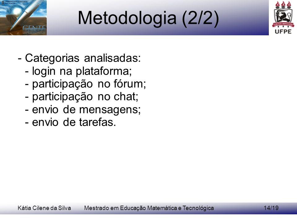 Kátia Cilene da SilvaMestrado em Educação Matemática e Tecnológica14/19 Metodologia (2/2) - Categorias analisadas: - login na plataforma; - participaç