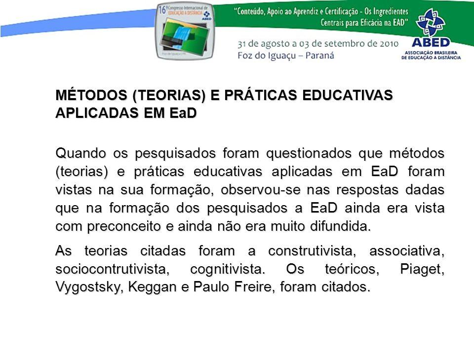 MÉTODOS (TEORIAS) E PRÁTICAS EDUCATIVAS APLICADAS EM EaD Quando os pesquisados foram questionados que métodos (teorias) e práticas educativas aplicada