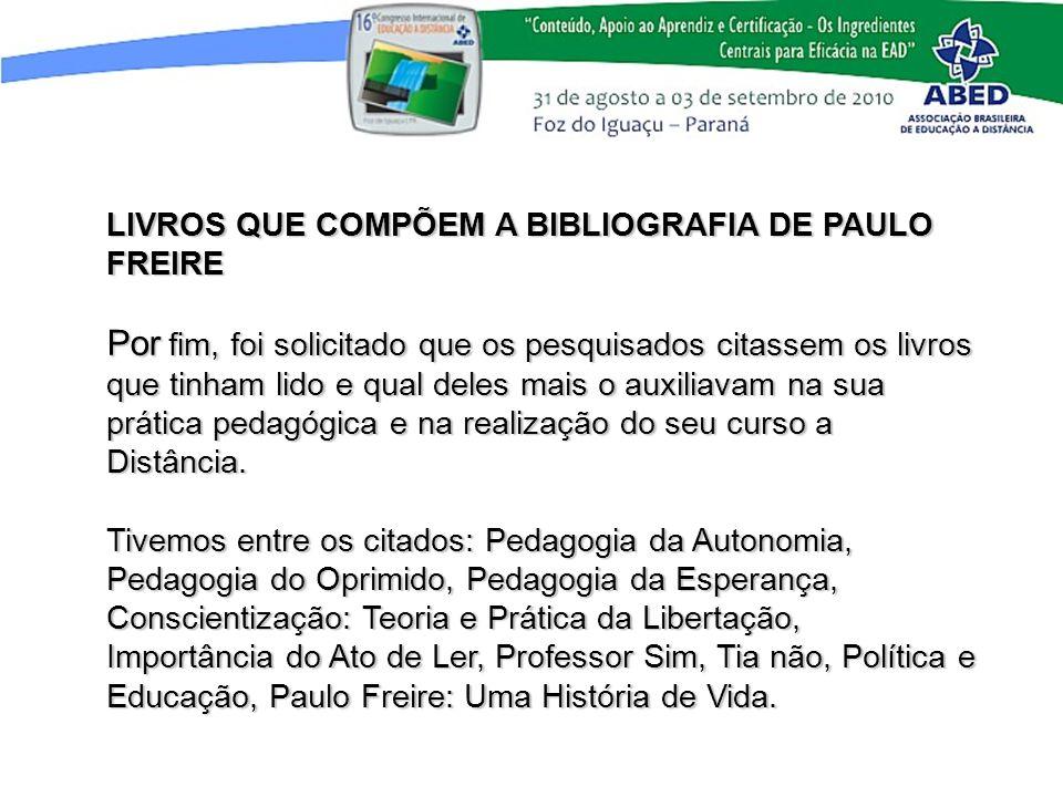LIVROS QUE COMPÕEM A BIBLIOGRAFIA DE PAULO FREIRE Por fim, foi solicitado que os pesquisados citassem os livros que tinham lido e qual deles mais o au
