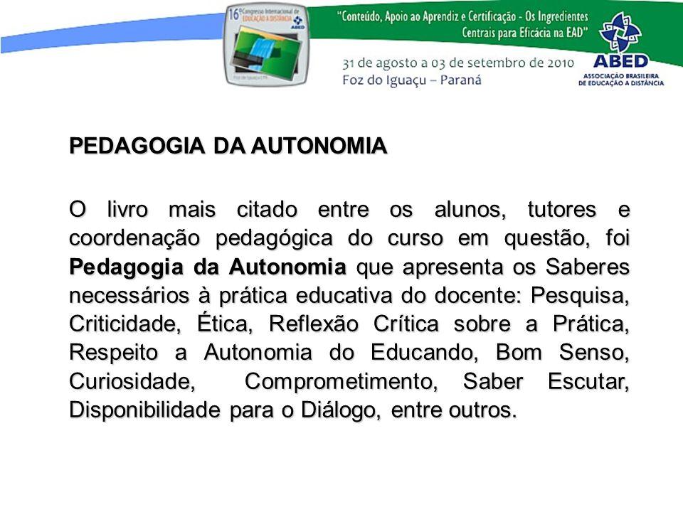 PEDAGOGIA DA AUTONOMIA O livro mais citado entre os alunos, tutores e coordenação pedagógica do curso em questão, foi Pedagogia da Autonomia que apres