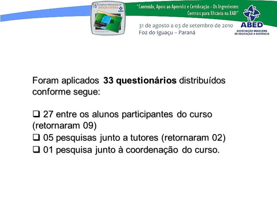 Foram aplicados 33 questionários distribuídos conforme segue: 27 entre os alunos participantes do curso (retornaram 09) 27 entre os alunos participant
