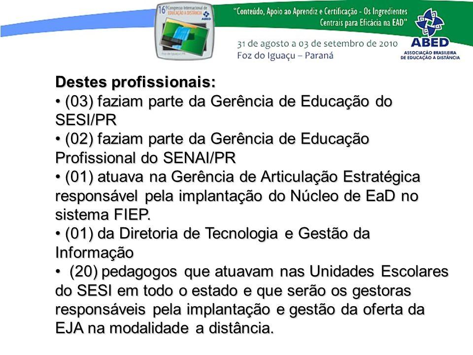 Destes profissionais: (03) faziam parte da Gerência de Educação do SESI/PR (03) faziam parte da Gerência de Educação do SESI/PR (02) faziam parte da G
