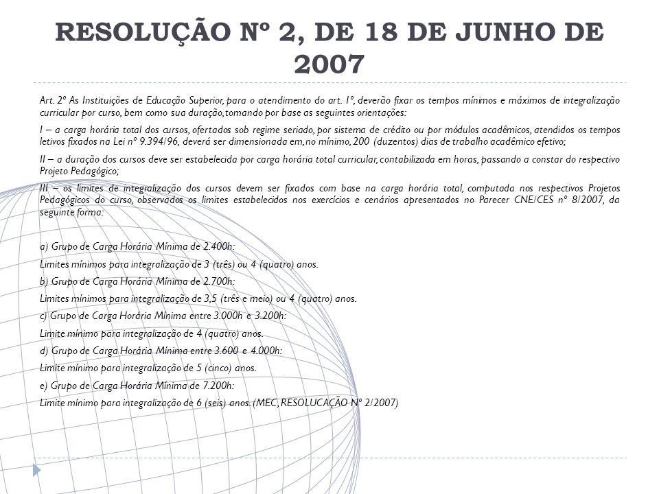 RESOLUÇÃO Nº 3, DE 2 DE JULHO DE 2007 Dispõe sobre procedimentos a serem adotados quanto ao conceito de hora-aula.