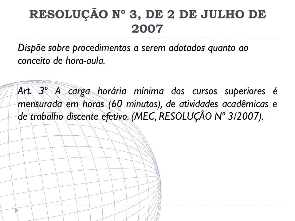 Planejamento 20% em EAD Carga Horária Mínima20% Semipresencial 2400480 2700540 3000600 3200640 3600720 4000800 72001440