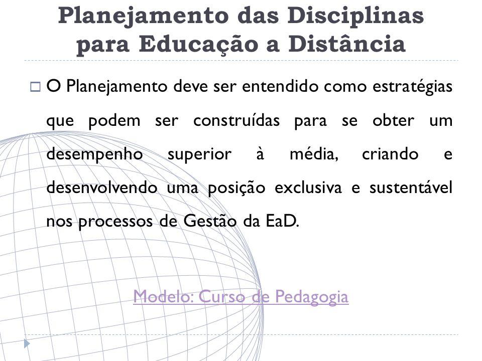 Construção do Material Didático 10 Objetivos Educacionais Gestão Material Didático Linguagem Tecnologia Convencional Moderna