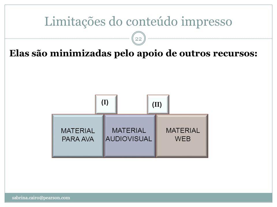 Limitações do conteúdo impresso Elas são minimizadas pelo apoio de outros recursos: Fonte: Gropai-USP, 2008. 22 sabrina.cairo@pearson.com (I)(I) ( II