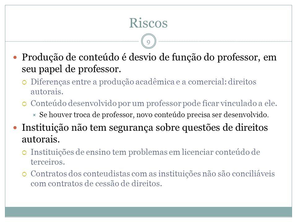 Produção de conteúdo é desvio de função do professor, em seu papel de professor. Diferenças entre a produção acadêmica e a comercial: direitos autorai