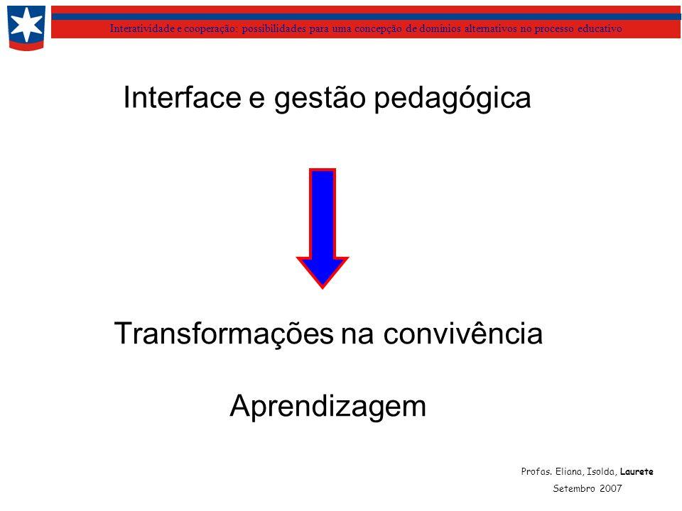 Interatividade e cooperação: possibilidades para uma concepção de domínios alternativos no processo educativo Interface e gestão pedagógica Profas. El