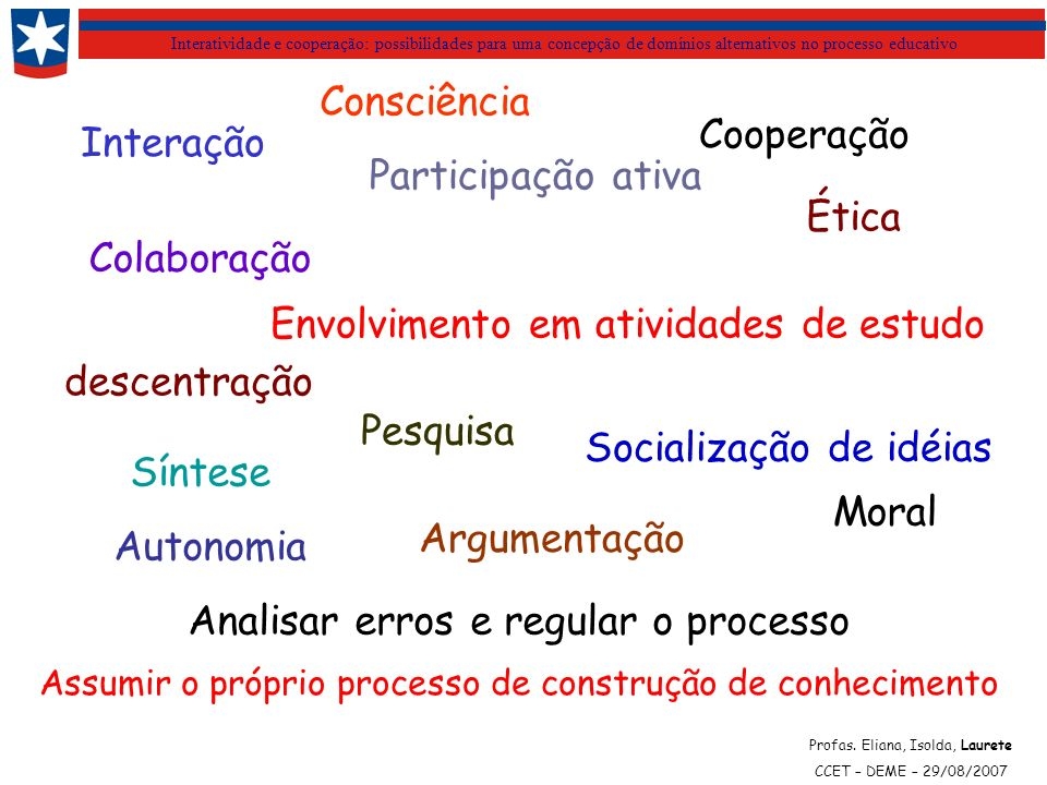 Interatividade e cooperação: possibilidades para uma concepção de domínios alternativos no processo educativo Consciência Participação ativa Colaboraç