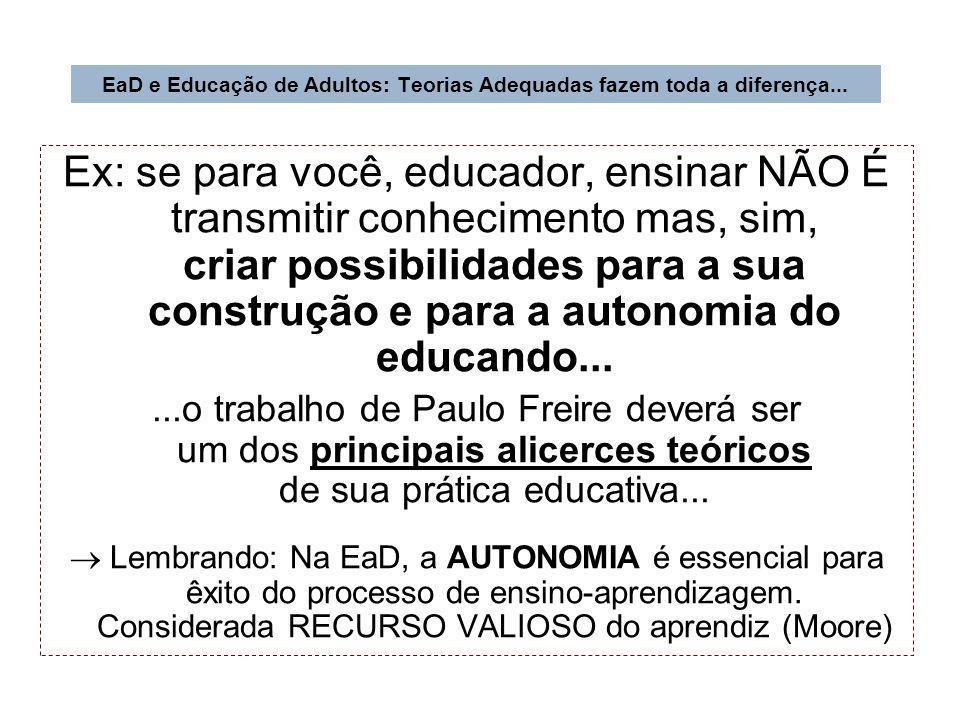 Ex: se para você, educador, ensinar NÃO É transmitir conhecimento mas, sim, criar possibilidades para a sua construção e para a autonomia do educando.