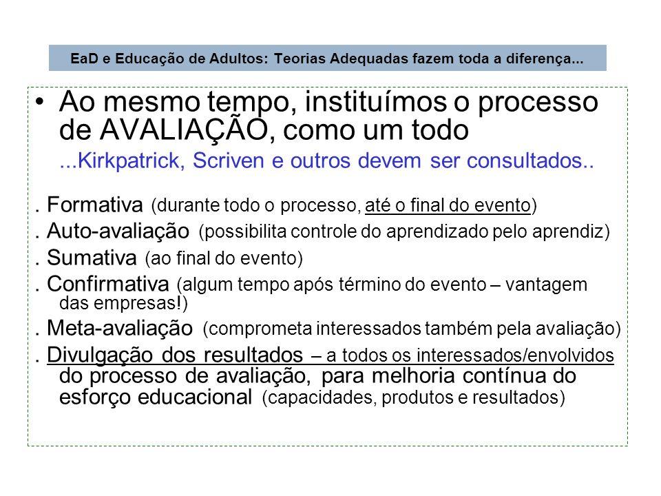 Ao mesmo tempo, instituímos o processo de AVALIAÇÃO, como um todo...Kirkpatrick, Scriven e outros devem ser consultados... Formativa (durante todo o p
