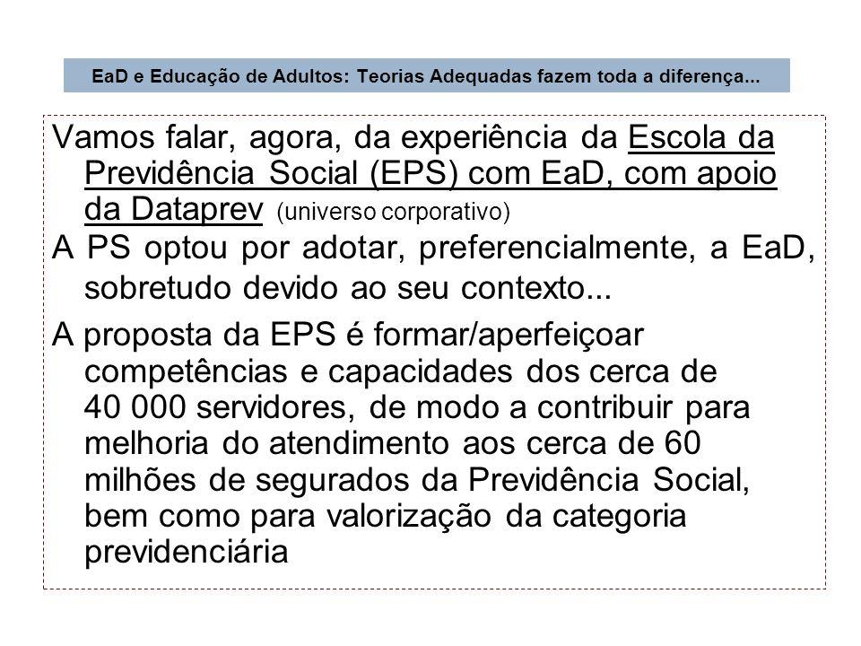 Vamos falar, agora, da experiência da Escola da Previdência Social (EPS) com EaD, com apoio da Dataprev (universo corporativo) A PS optou por adotar,