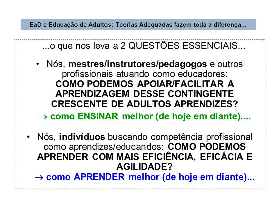 ...o que nos leva a 2 QUESTÕES ESSENCIAIS... Nós, mestres/instrutores/pedagogos e outros profissionais atuando como educadores: COMO PODEMOS APOIAR/FA