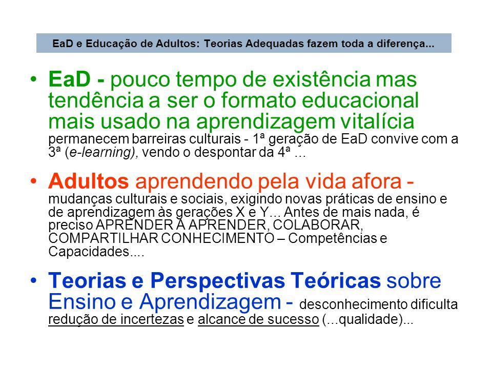 Vejamos agora como teorias e perspectivas teóricas influem qualitativamente na APRENDIZAGEM DO ADULTO A DISTÂNCIA Somos responsáveis pela FACILITAÇÃO do processo de aprendizagem (do público-aprendiz) e também temos que ser aprendizes vitalícios e autônomos......