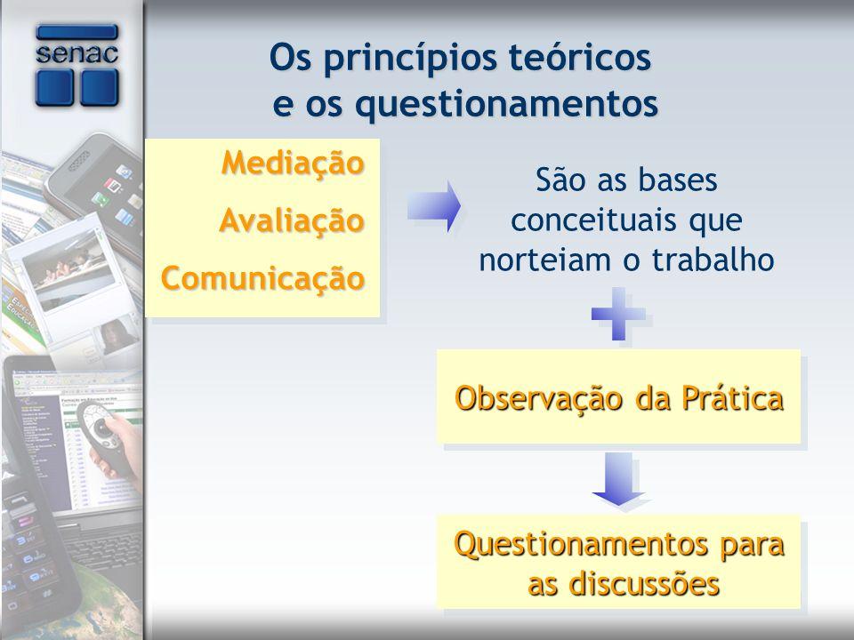 11 Os princípios teóricos e os questionamentos São as bases conceituais que norteiam o trabalho Mediação Mediação Avaliação Avaliação Comunicação Comu