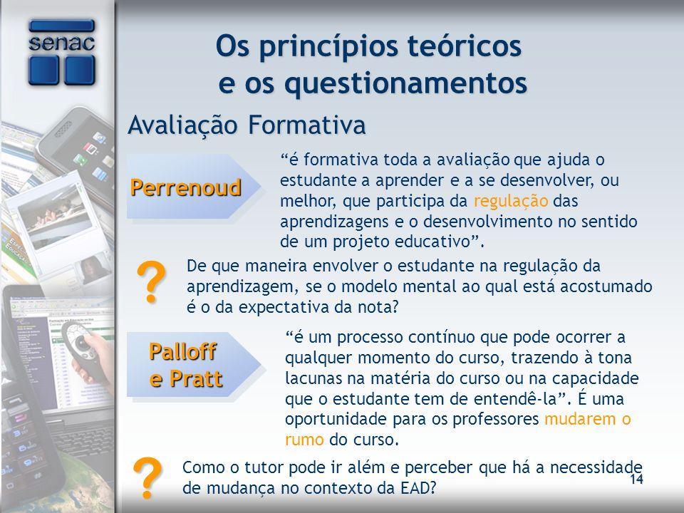14 Os princípios teóricos e os questionamentos Avaliação Formativa PerrenoudPerrenoud é formativa toda a avaliação que ajuda o estudante a aprender e