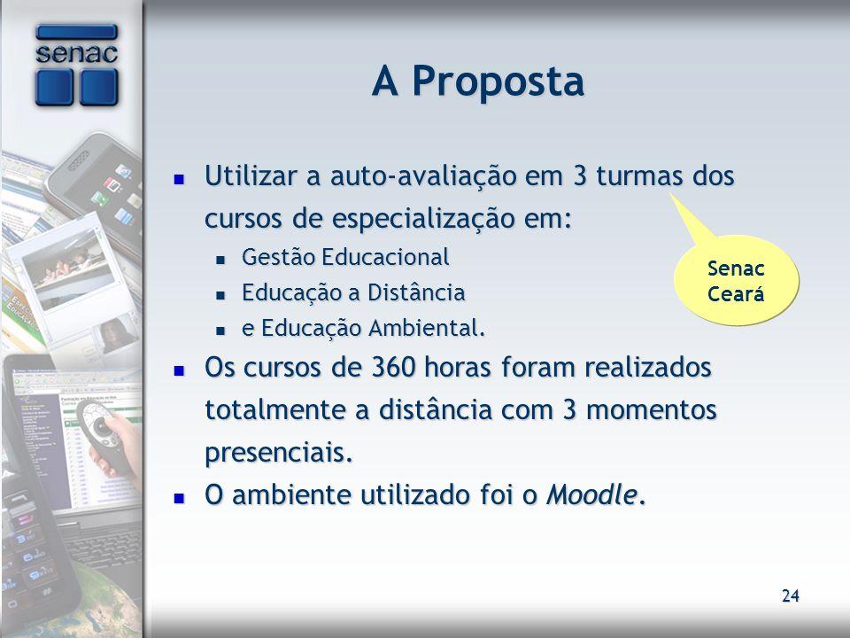 24 A Proposta Utilizar a auto-avaliação em 3 turmas dos cursos de especialização em: Utilizar a auto-avaliação em 3 turmas dos cursos de especializaçã