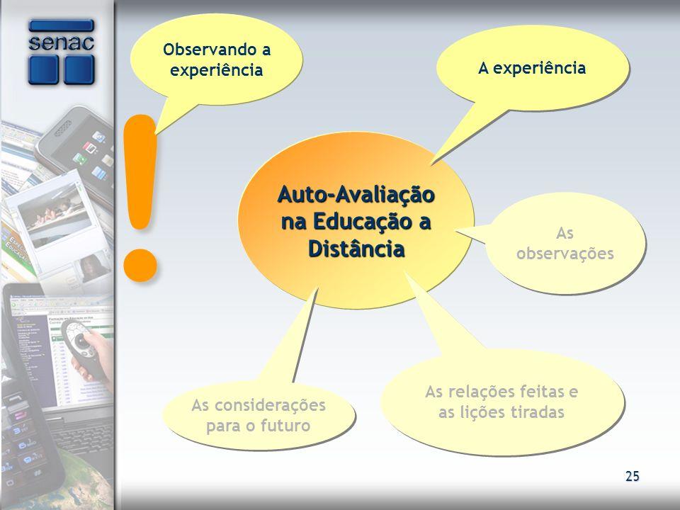 25 ! Auto-Avaliação na Educação a Distância Observando a experiência A experiência As observações As relações feitas e as lições tiradas As consideraç