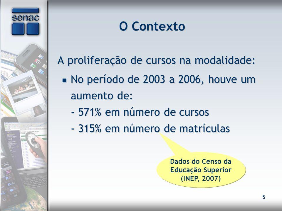 5 O Contexto A proliferação de cursos na modalidade: A proliferação de cursos na modalidade: No período de 2003 a 2006, houve um aumento de: - 571% em