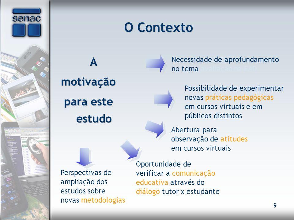 9 O Contexto Amotivação para este estudo Necessidade de aprofundamento no tema avaliação na EAD Abertura para observação de atitudes em cursos virtuai
