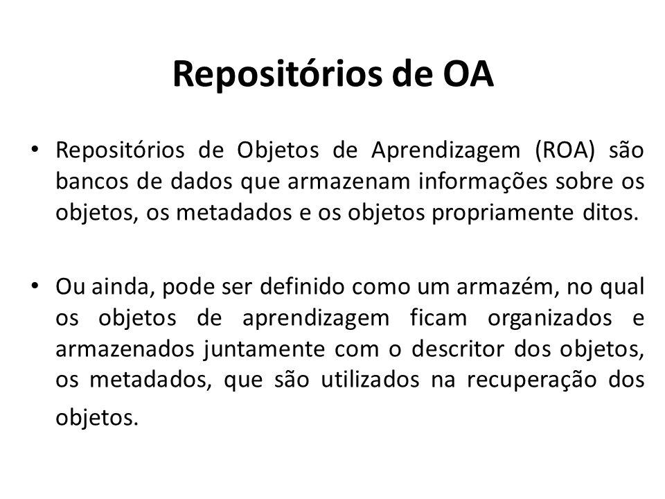 Repositórios de OA Repositórios de Objetos de Aprendizagem (ROA) são bancos de dados que armazenam informações sobre os objetos, os metadados e os obj
