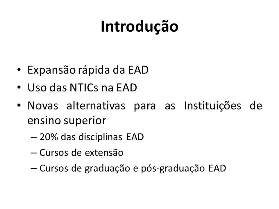 Introdução Expansão rápida da EAD Uso das NTICs na EAD Novas alternativas para as Instituições de ensino superior – 20% das disciplinas EAD – Cursos d