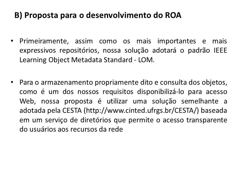 B) Proposta para o desenvolvimento do ROA Primeiramente, assim como os mais importantes e mais expressivos repositórios, nossa solução adotará o padrã