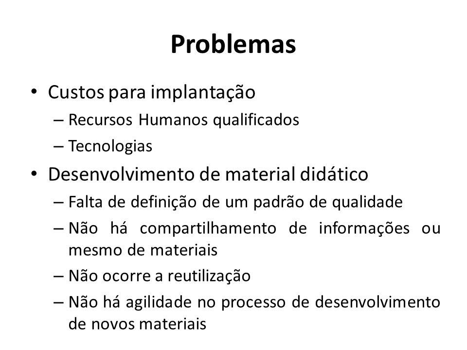 Problemas Custos para implantação – Recursos Humanos qualificados – Tecnologias Desenvolvimento de material didático – Falta de definição de um padrão