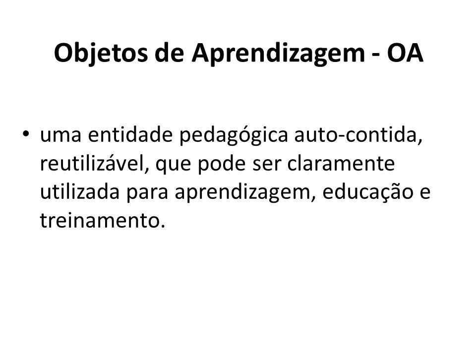 Objetos de Aprendizagem - OA uma entidade pedagógica auto-contida, reutilizável, que pode ser claramente utilizada para aprendizagem, educação e trein