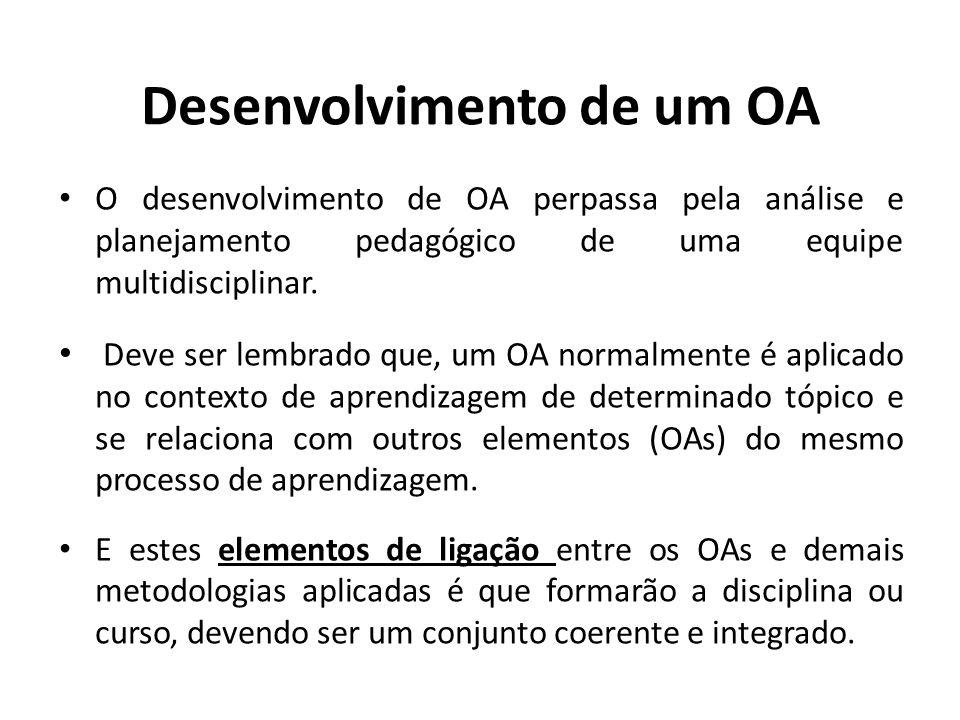 A estrutura de um OA proposta neste trabalho e que está em processo de adoção pela UFMG e UnC, decorrem da preocupação referente a quantidade de conteúdo de cada objeto.