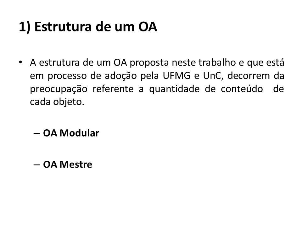 A estrutura de um OA proposta neste trabalho e que está em processo de adoção pela UFMG e UnC, decorrem da preocupação referente a quantidade de conte
