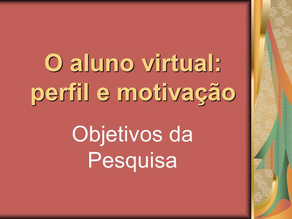 O aluno virtual: perfil e motivação Objetivos da Pesquisa
