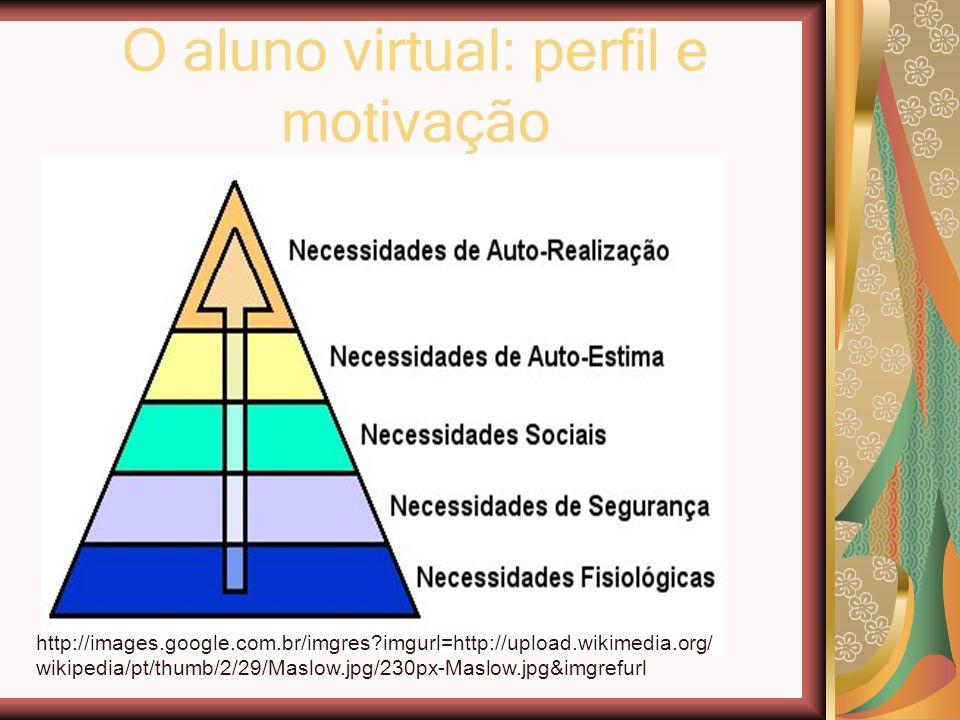 O aluno virtual: perfil e motivação http://images.google.com.br/imgres?imgurl=http://upload.wikimedia.org/ wikipedia/pt/thumb/2/29/Maslow.jpg/230px-Ma