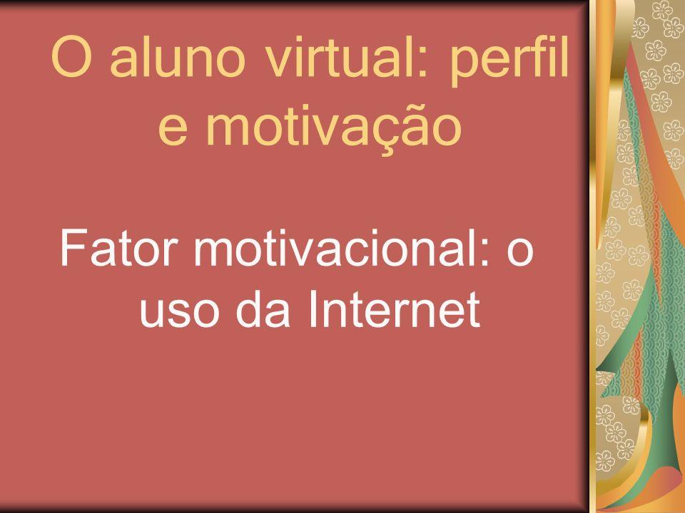 O aluno virtual: perfil e motivação Fator motivacional: o uso da Internet
