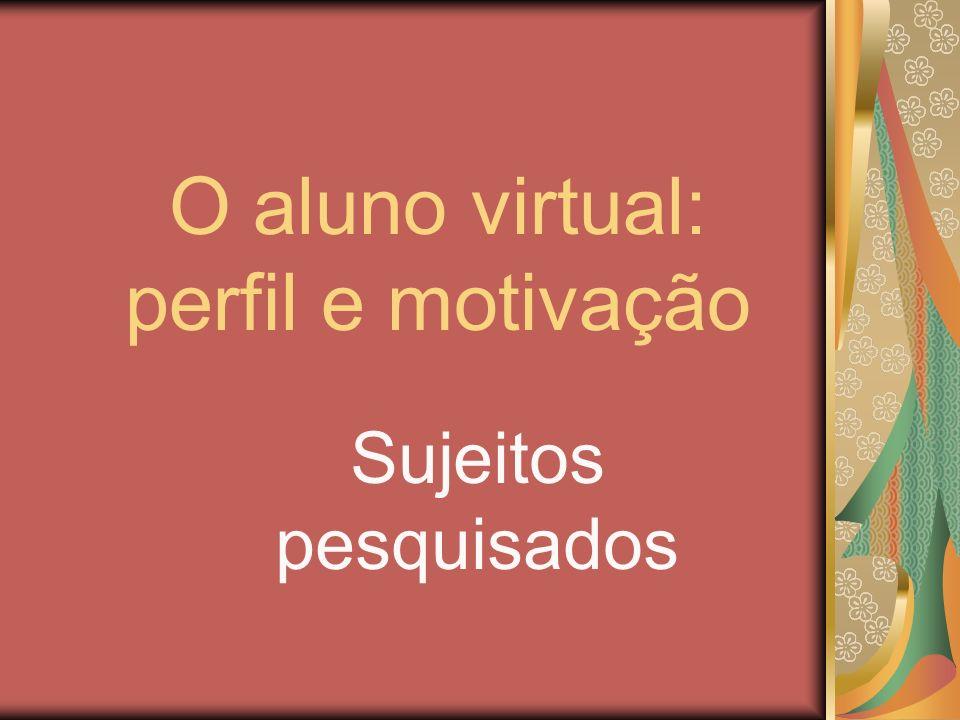 O aluno virtual: perfil e motivação Sujeitos pesquisados
