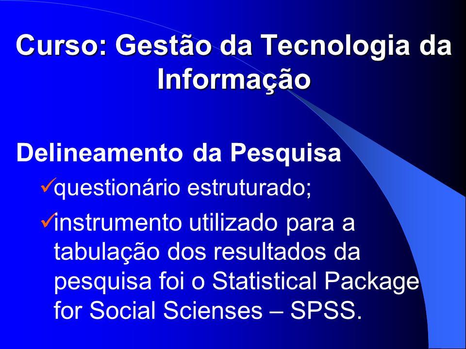 Curso: Gestão da Tecnologia da Informação Delineamento da Pesquisa questionário estruturado; instrumento utilizado para a tabulação dos resultados da