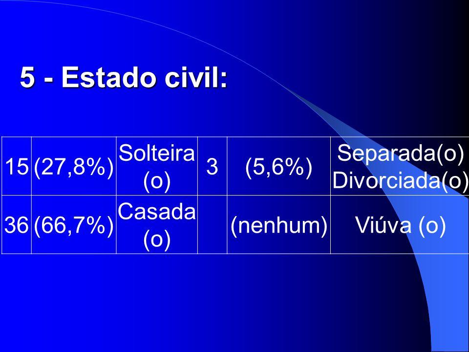 5 - Estado civil: 15(27,8%) Solteira (o) 3(5,6%) Separada(o) Divorciada(o) 36(66,7%) Casada (o) (nenhum)Viúva (o)