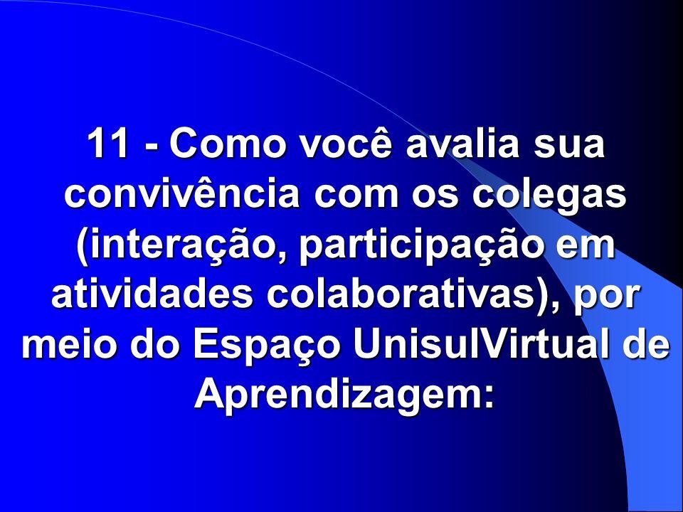 11 - Como você avalia sua convivência com os colegas (interação, participação em atividades colaborativas), por meio do Espaço UnisulVirtual de Aprend