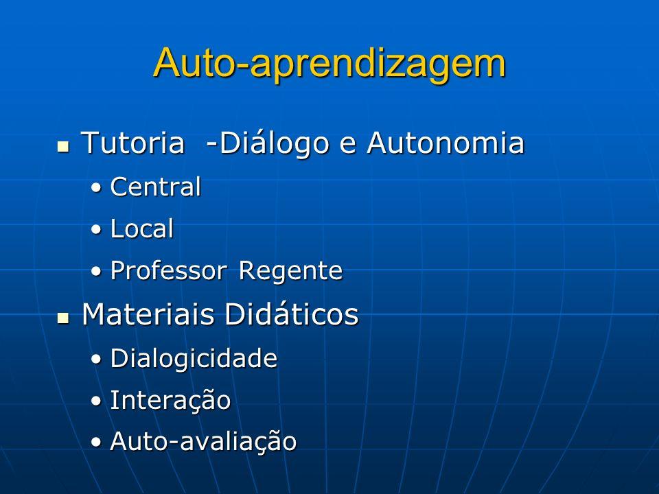 Auto-aprendizagem Tutoria -Diálogo e Autonomia Tutoria -Diálogo e Autonomia CentralCentral LocalLocal Professor RegenteProfessor Regente Materiais Did
