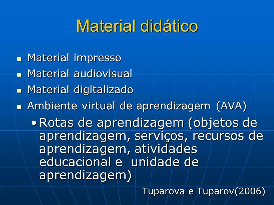 Material didático Material impresso Material impresso Material audiovisual Material audiovisual Material digitalizado Material digitalizado Ambiente v