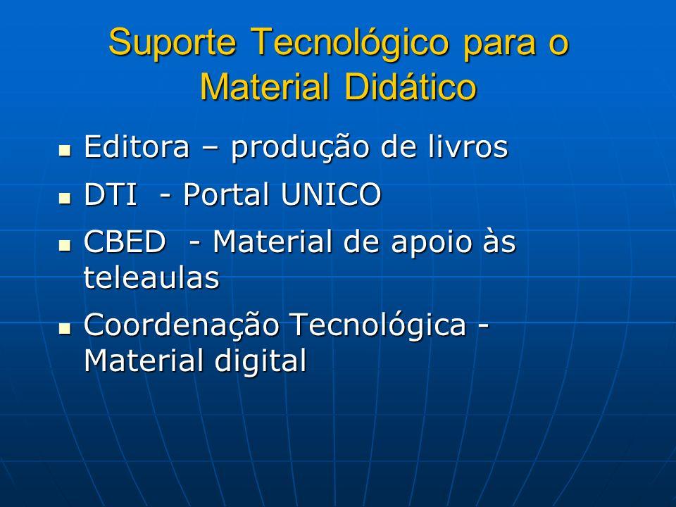 Suporte Tecnológico para o Material Didático Editora – produção de livros Editora – produção de livros DTI - Portal UNICO DTI - Portal UNICO CBED - Ma